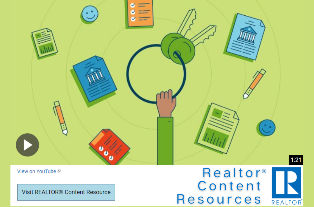 NAR RCR Realtor Content Resources
