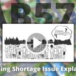 AB571 - Housing Supply Explained